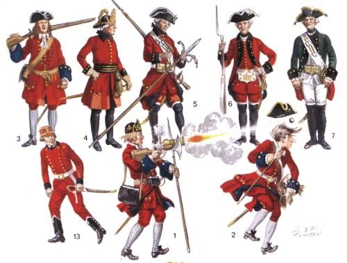آشنایی با توسعه سازمان نظامی ارتش تزار روسیه در سال های 1762-1806