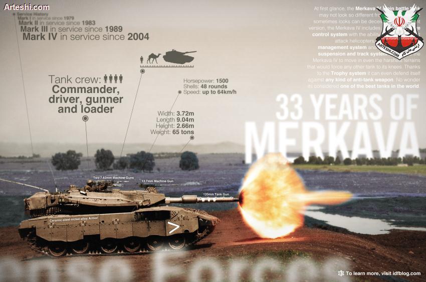 معرفی کامل تانک پیشرفته و مخوف ارتش اسرائیل مرکاوا (Merkava) !