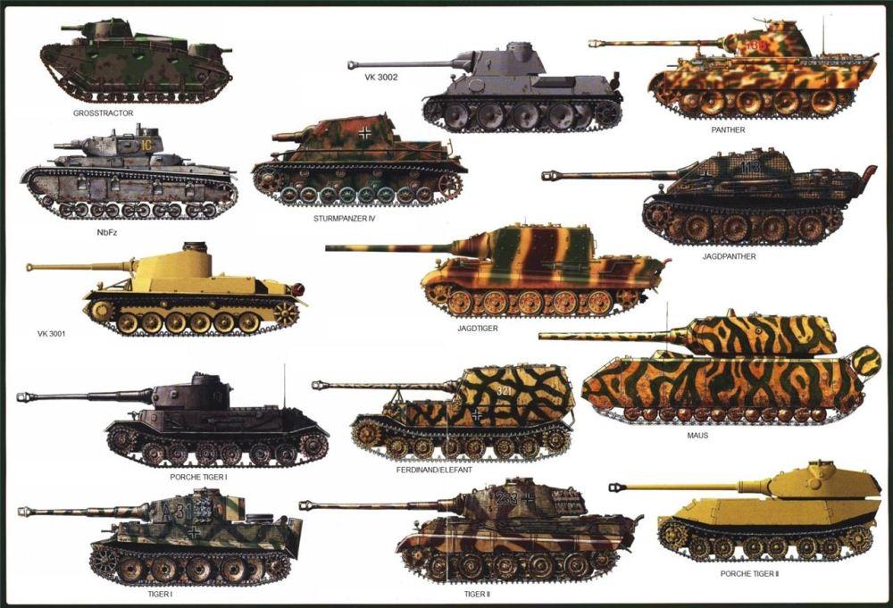 آشنایی با قدرت زرهی ارتش آلمان نازی در جنگ جهانی دوم !