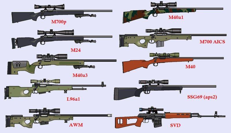 معرفی چهار اسلحه تک تیرانداز برتر جهان